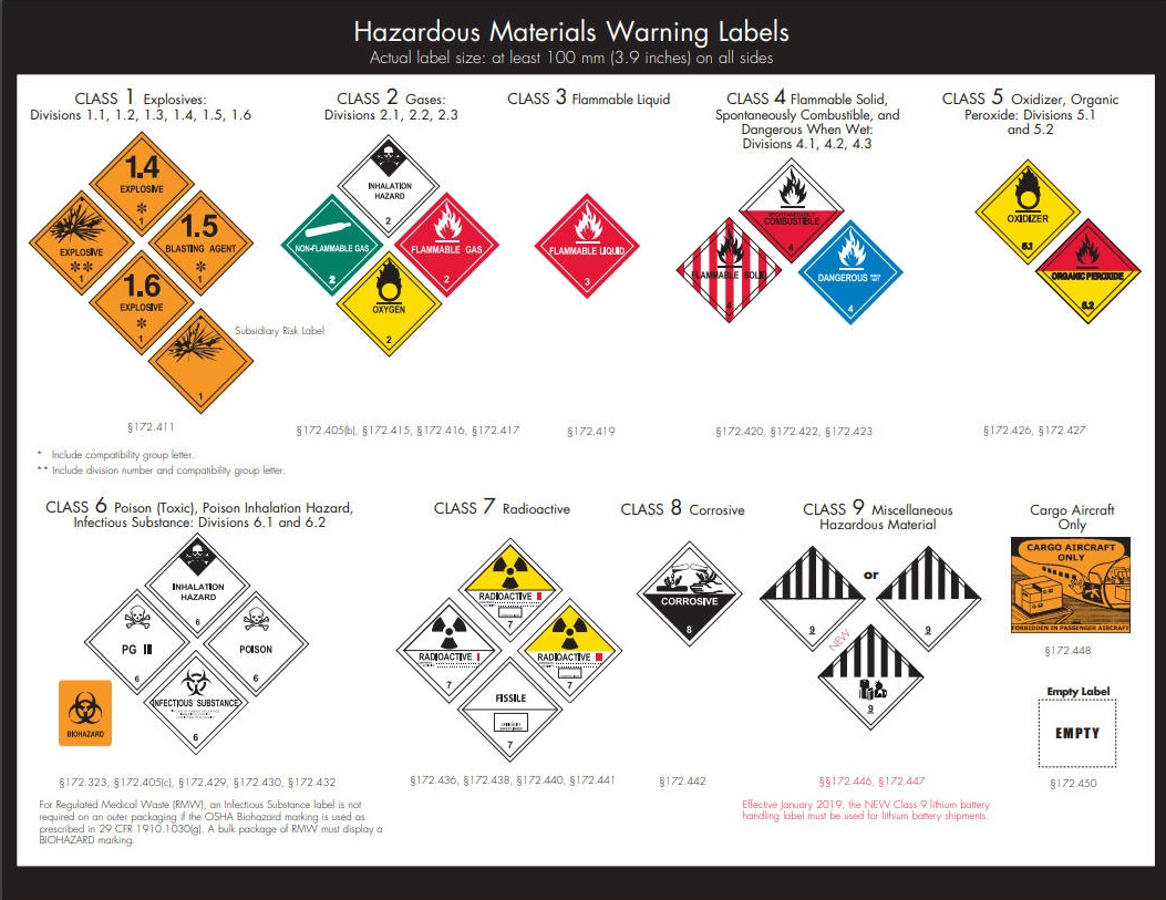 DOT Hazardous Materials Warning Labels
