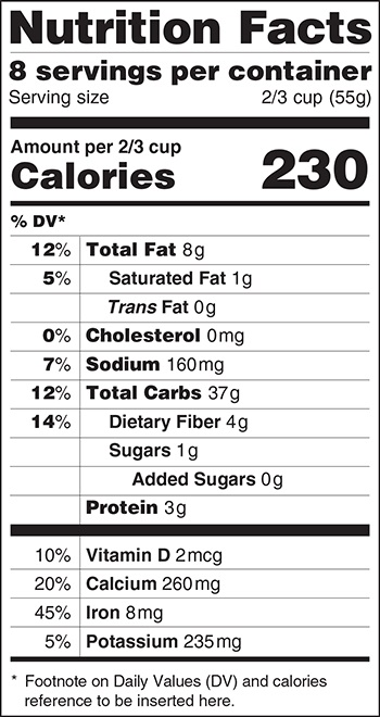 FDA's Nutrition Facts Label - the Proposed Format